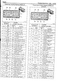 2003 tahoe fuse box 2003 automotive wiring diagrams description attachment tahoe fuse box