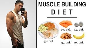 Diet Chart For Muscle Building The Best Science Based Diet To Build Lean Muscle All Meals Shown