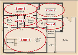the wired home security systems design aspects of alarm systems the key element of a good security system design installation and configuration is the zoning and zone layout of the