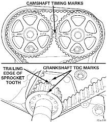1999 dodge 2 4 engine diagram wiring diagram datasource 99 dodge caravan engine diagram wiring diagram centre 1999 dodge 2 4 engine diagram