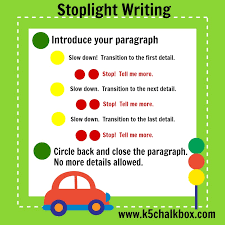 how to use stoplight writing to teach students how to write an  how to use stoplight writing to teach students how to write an organized paragraph