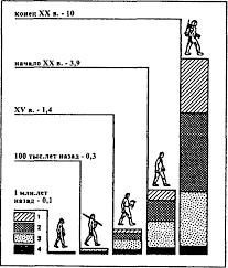 Антропогенный материальный баланс Реферат Антропогенный материальный баланс