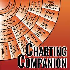 Charting Companion V7 Download