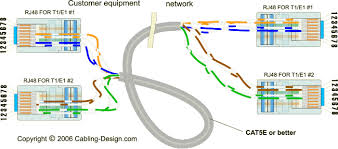 telephone cable wiring diagram telephone image telephone cable wiring diagram wiring diagram on telephone cable wiring diagram