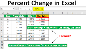 to calculate percene change in excel