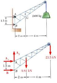 loads and free body diagrams free body diagram interactive at Free Body Diagrams