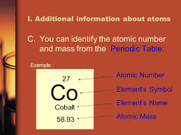Matter Lecture #3 Atoms and the Periodic Table of Elements. - ppt ...