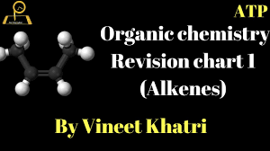 Organic Chart Awesome Organic Chemistry Revision Chart 1 Alkenes Iitjee Neet Concepts