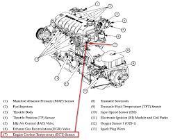 1997 saturn sc2 engine diagram great installation of wiring diagram • saturn sl1 engine diagram wiring diagram third level rh 12 20 jacobwinterstein com 1997 saturn sl2