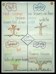 best seasons kindergarten ideas seasons seasons chart make something like this for emma she s been talking about seasons at children