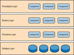 Pattern Of Organization Examples Interesting Design Ideas