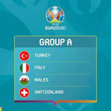 UEFA Euro 2020 Avrupa Futbol Şampiyonası ne zaman, nerede oynanacak, ne  zaman başlıyor 2021 ?