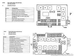 c230 fuse box car wiring diagram download tinyuniverse co Mercedes Benz Fuse Box Diagram 2007 mercedes c230 fuse box diagram on 2007 images free download c230 fuse box 2007 mercedes c230 fuse box diagram 17 2000 mercedes s500 fuse box diagram mercedes benz e500 fuse box diagram