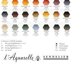 Sennelier Artists Watercolour Paint Colour Chart