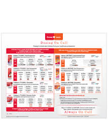 Infant Tylenol Chart 2017 Patient Resource Library Tylenol Professional