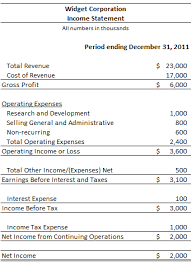 financial statement format accounting income statement format forest jovenesambientecas co