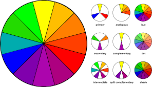 Colour Wheel Chart Colors 10 Meticulous Primary And Secondary Colour Chart
