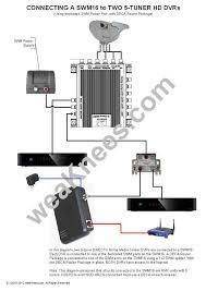 direct tv satellite dish wiring diagram to swm16 hr34 deca jpg Satellite Wiring Diagram direct tv satellite dish wiring diagram to swm16 hr34 deca jpg dish satellite wiring diagram