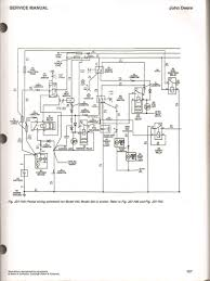 john deere gator fuse box diagram wiring library gator 150 wire diagram smart wiring diagrams u2022 peg perego john deere gator wiring diagram