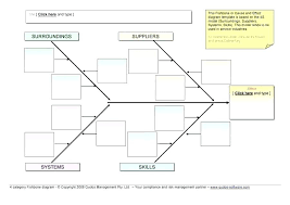 6m Fishbone Diagram Template Awesome Collection Of Diagram Template Doc Fishbone Format