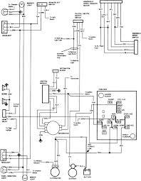 85 chevy fuse box wiring library 85 chevy truck wiring diagram 1986 chevy c10 wiring diagram schematics wiring diagram rh sylviaexpress com 85 chevy c10 custom trucks