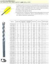 Drill Bits Size Batamtourism Co
