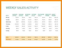 weekly report format in excel free download sales report template excel sales report template in excel free