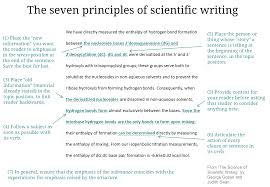 image gallery scientific writing
