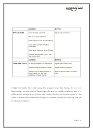 Equity Analysis Template Training Needs Analysis Template Download