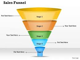 Funnel Powerpoint Template Free Business Framework Powerpoint Tutorial Funnel 1 Powerpoint