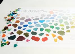 treasurehunter von sea glass rarity chart colors