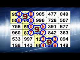 Thai Lottery Result Chart 2016 Full June 1 2012 Thai Lottery Result Caroline Guitar Company