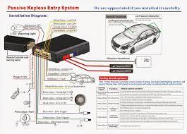 avital 2100 wiring diagram images avital alarm system wiring diagram avital wiring