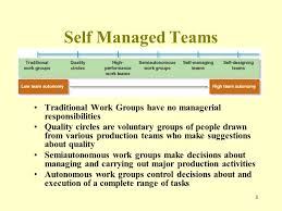 self managed teams ch 14 outline the contributions of teams the new team environment