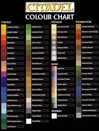 Games Workshop Paint Chart Games Workshop Paints Chart