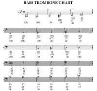 Bass Trombone Position Chart Pdf Soprano Trombone Slide