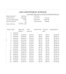 Loan Amortization Excel Balloon Payment Formula Schedule With