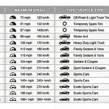 Light Truck Tyre Load Rating Chart Crossply Tyres Pearltrees