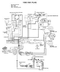 1985 harley davidson fxr wiring diagram 1985 wiring diagrams online harley diagrams and manuals
