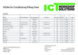 R134a Refrigerant Capacity Chart Auto Ac Chart Www Bedowntowndaytona Com