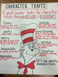 i m going to start taking pics and storing my anchor charts on here for easy access the kids loved this lesson for character traits we read the book