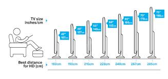 Tv Size Distance Chart 45 Studious 50 Inch Tv Size Comparison