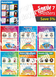 A New Chart Of History Poster Set Of 7 Music History Posters