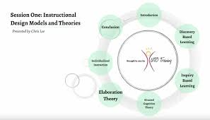 Design Theory Instructional Design Models And Theories Introduction