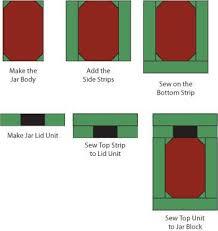 bug jar quilt pattern - AOL Image Search Results &  Adamdwight.com