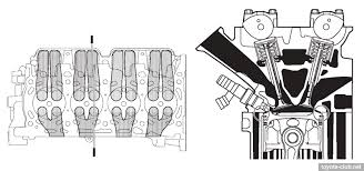 Toyota 1AZ FE Engine Problems and Specs | Engineswork