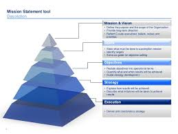 Mission Statement Templates | By Ex-Mckinsey Consultants
