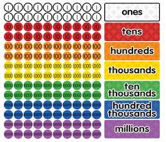 Magnetic Place Value Chart Magnetic Place Value Disks Headings Grades 3 6 Picture