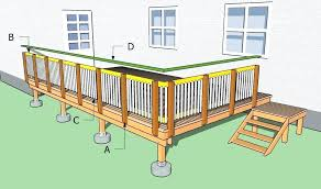 how to install deck railing posts build a deck rail image of building deck railing plans build deck railing posts build how to install deck stair railing