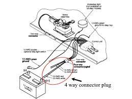 kwikee electric step wiring diagram gocn me RV Electric Steps Troubleshooting kwikee electric step wiring diagram